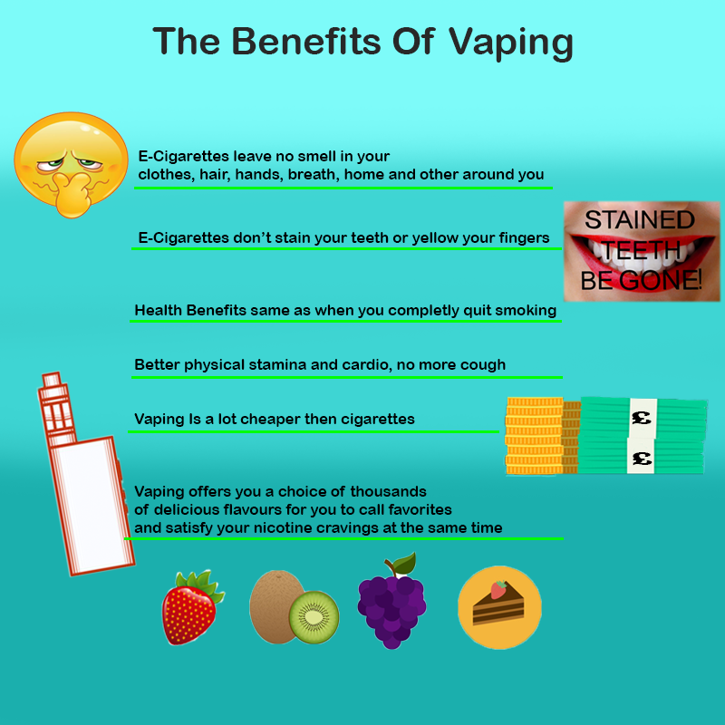 Beginners Guide To Vaping | Vapestreams