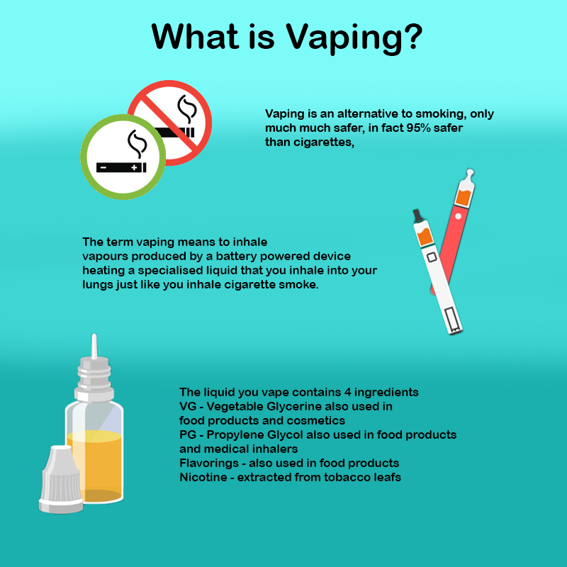Vapers Guide - The Definitive Guide To Vaping